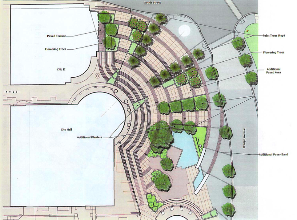 City Commons Proposal