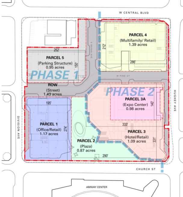 SED Site Phase Plan