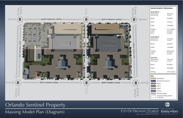Orlando Sentinel Development 1
