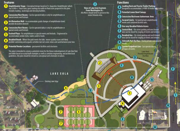 Lake Eola Amphitheater Concept A